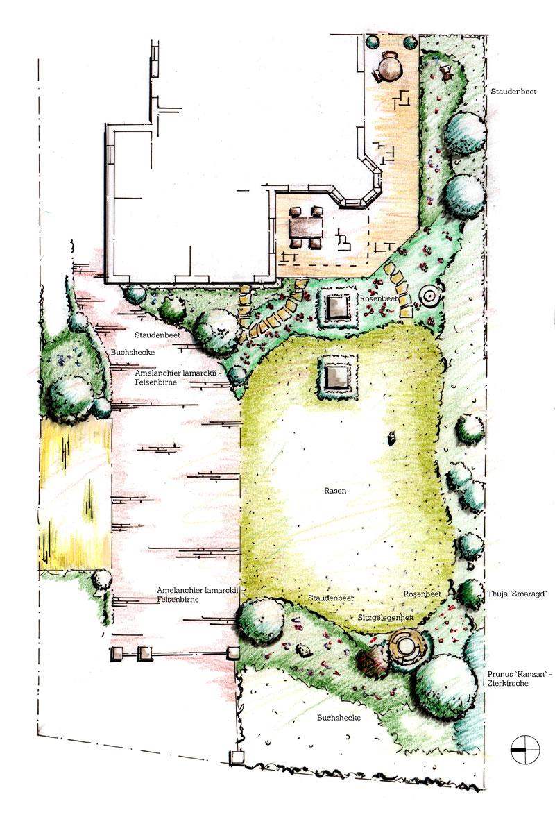 Gr ne aussichten for Gartengestaltung zeichnung
